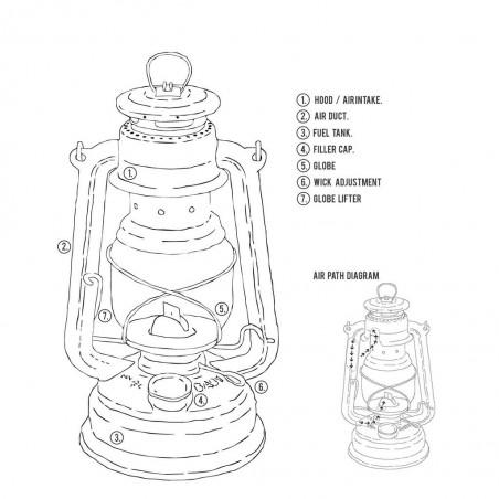 Feuerhandl 276 Hurricane Paraffin Lanterns Parts Key
