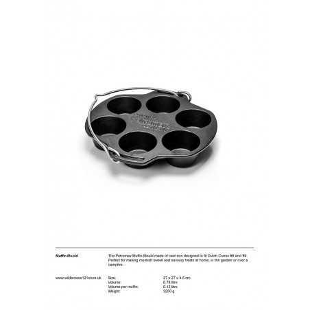 Muffin Mould factsheet