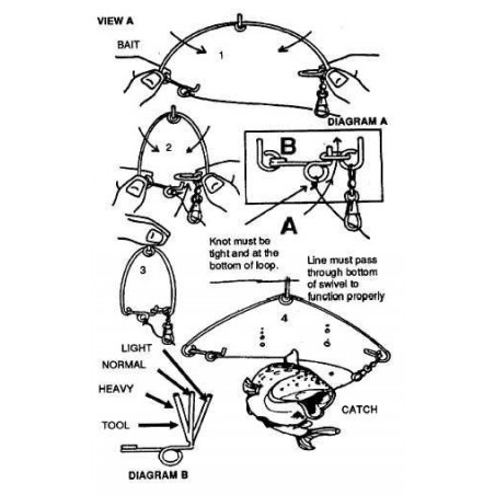 Military Speed Hook Survival Fishing Kit Instructions